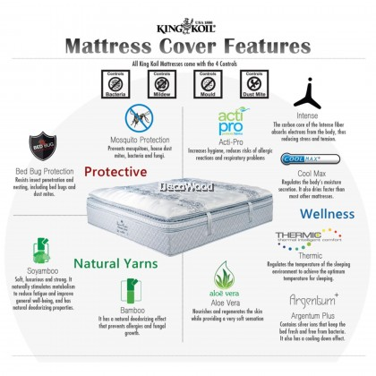 King Koil Ceria Celebriti 12.5 inch Pocketed Coil Spring Mattress With 10 Years Warranty (Pre-Order 2 Weeks)